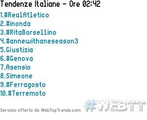 1.#RealAtletico2.#inonda3.#RitaBorsellino4.#annewithaneseason35.Giustizia16/08/2018 02:42 #WebTT  - Ukustom