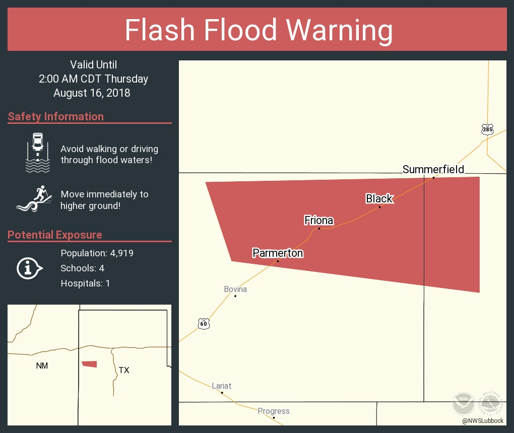 Flash Flood Warning including Friona TX, Summerfield TX, Black TX until 2:00 AM CDT <br>http://pic.twitter.com/ZGuTjCGPB0