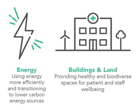Do you know anyone with a keen eye for #EnergyEfficiency opportunities?  We&#39;re looking for 2 Energy Support Officers to join us &amp; make our healthcare services more sustainable.  Apply here (deadline Sunday!):  http:// bit.ly/2v53wPc  &nbsp;    More info on us here:  http:// bit.ly/2P7UyKl  &nbsp;  <br>http://pic.twitter.com/7ePX7H9TVL