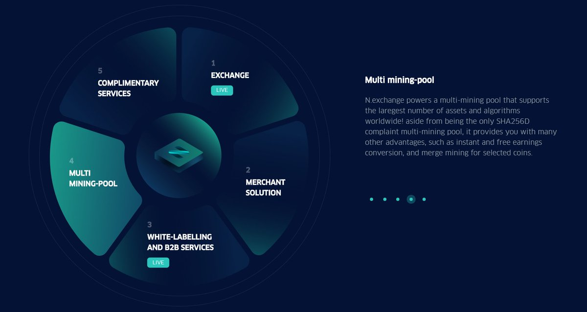 X11 Mining Pool Software