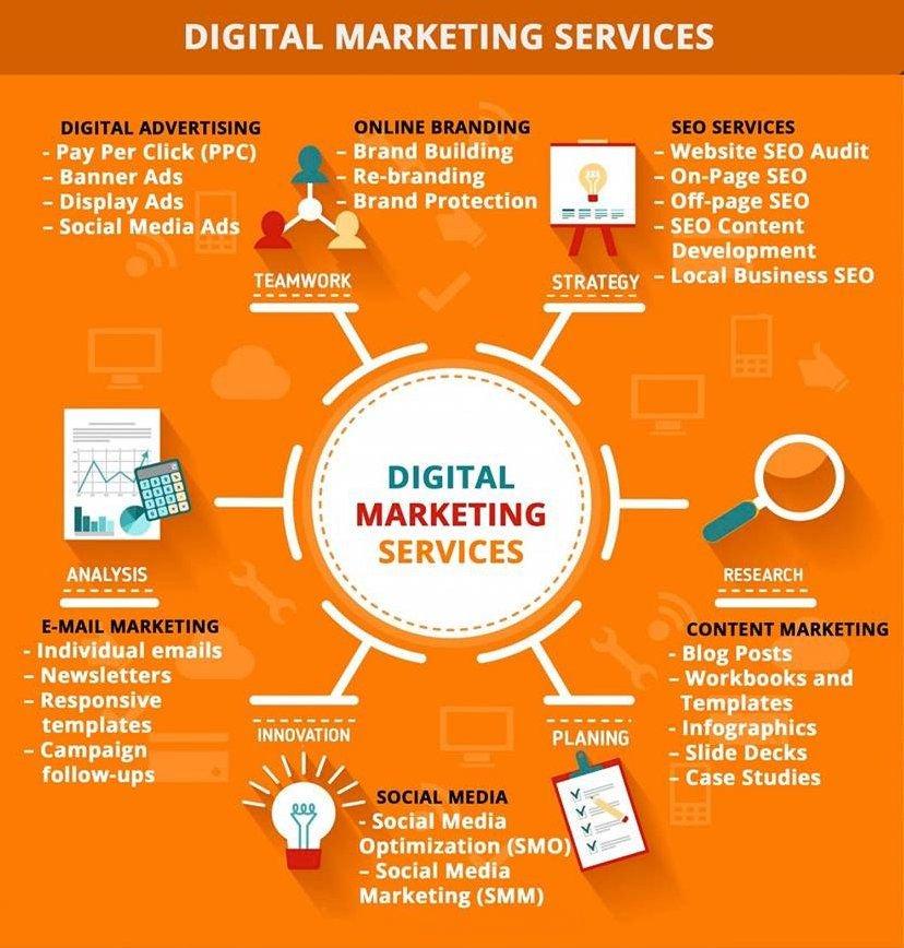 """THE FUTURE IS HERE. DIGITAL MARKETING IS THE WAY TO GO! #ContentMarketing #SMM #SMO #SEO #SEM #InboundMarketing #WednesdayWisdom #Marketing #OnlineMarketing #SocialMedia #Internet #InternetMarketing #ecommerce #DigitalMarketing #biztips #iot #howto""<br>http://pic.twitter.com/0BvPXEmGn5"