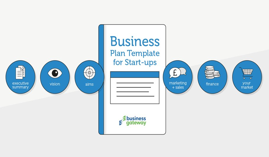 Business gateway bglanarkshire twitter download your free template now theres also a handy guide on how to prepare a biz plan httpsbgatewaybusiness guidesfirst steps cheaphphosting Image collections