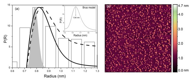 Studies of size-dependent bandgap and particle size distribution of colloidal semiconductor nanocrystals verified by AFM   https:// doi.org/10.1063/1.4999 093 &nbsp; …   #ImpactFactorWithNTMDT #ImpactFactor #Nanocrystal #Microscopy #AFM #NTegra #Semiconductor #Chemistry #Bandgap #NTMDT @AIP_Publishing<br>http://pic.twitter.com/JqHrqp4lu2