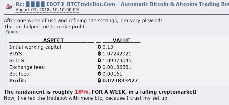 Voordelen van een crypto trading bot