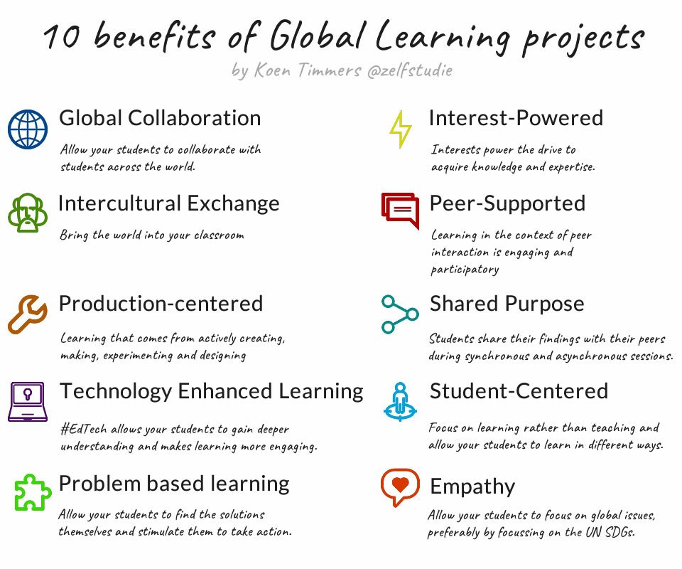 10 reasons why you should participate in a Global Learning Project. #globaled #TeachSDGs #MIEExpert