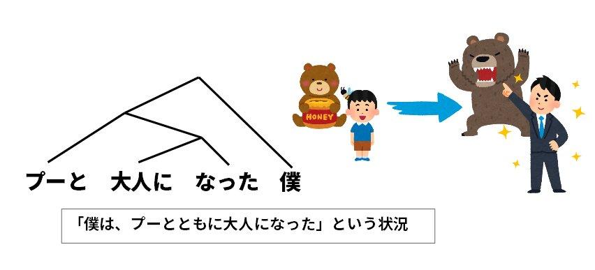 Fumiaki Nishihara(西原史暁)さんの投稿画像