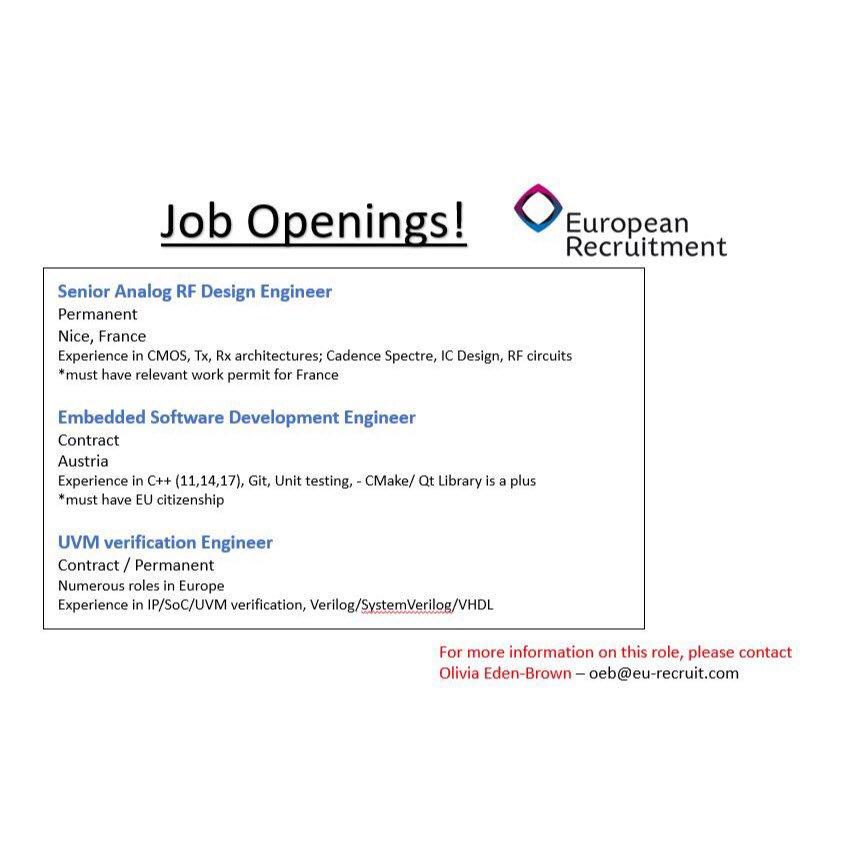 European Recruitment on Twitter: