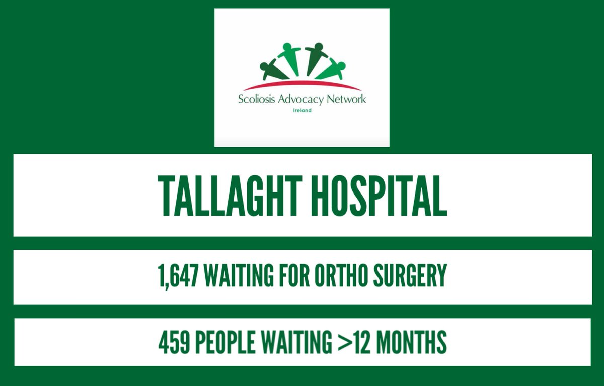 Jason is one of 1,647 adults on an active wait lists for his orthopaedic surgery in Tallaght. 459 adults now waiting greater than 12 months for surgery. Long waits for surgery increase risks &amp; reduce outcomes. @SimonHarrisTD #scoliosis @LizzyBizzyLAD @campaignforleo<br>http://pic.twitter.com/r49LbXj4rK