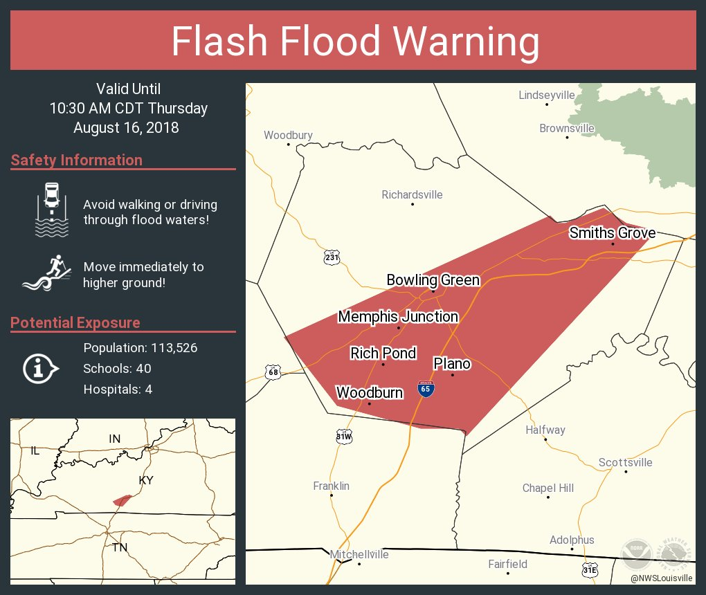 Flash Flood Warning including Bowling Green KY, Plano KY, Smiths Grove KY until 10:30 AM CDT <br>http://pic.twitter.com/VTVXtDODjC