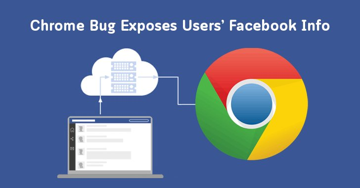 Google Patches A Chrome Browser Bug (CVE-2018-6177) That Could Have Allowed Remote Hackers to Find Out Everything #Facebook like Sites Know About You —by @unix_root  https://t.co/VhOWqevOcp  PoC Released.