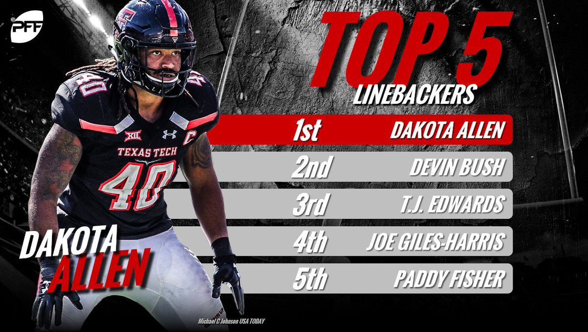 Dakota Allen tops our 2019 NFL Draft prospects to watch at LB buff.ly/2KT3jEv