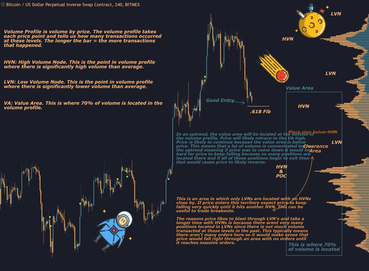 tradingview bitcoin indonézia 0 1 btc a zar-hez