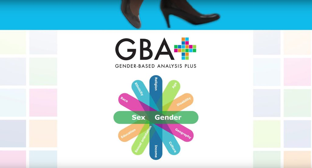 #GBAplus Awareness Week is September 24 to 28! Stay tuned for more in the coming weeks! @Women_Canada @CRAYPN_RJPARC @CRAMGN_RMGARC #genderequality #g7<br>http://pic.twitter.com/2gqrJUrw6s