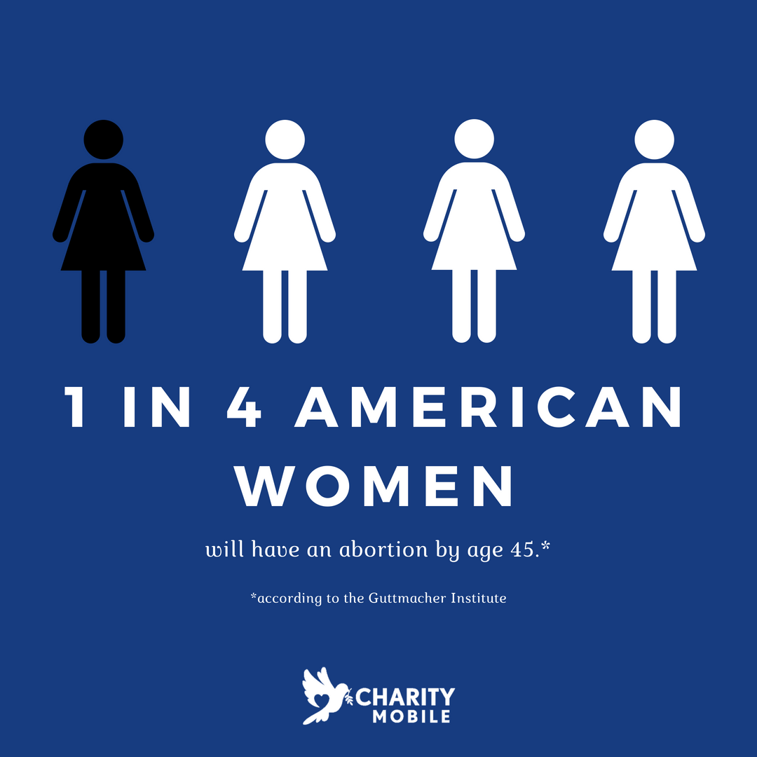 Abortions are happening around us every day, in our own families, communities, and cities. Governmental laws and regulations aside, it is up to the pro-life community to change hearts and minds of women seeking abortions! #prolife #praytoendabortion<br>http://pic.twitter.com/cgZrxVuNdr