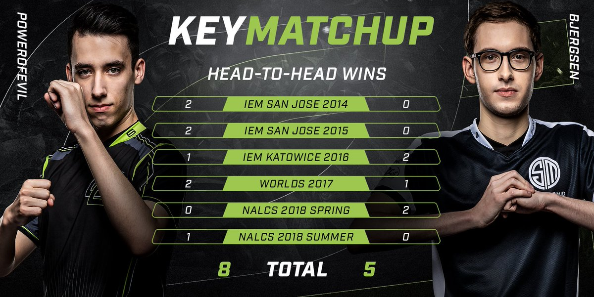 PoE&#39;s To-Do List  Eliminate Bjerg from IEM  Eliminate Bjerg from Worlds  Transfer to NALCS  Eliminate Bjerg from Playoffs  <br>http://pic.twitter.com/VAuqBBmDBl