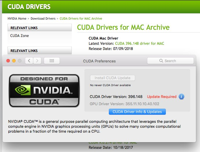 Drivers mac cuda for