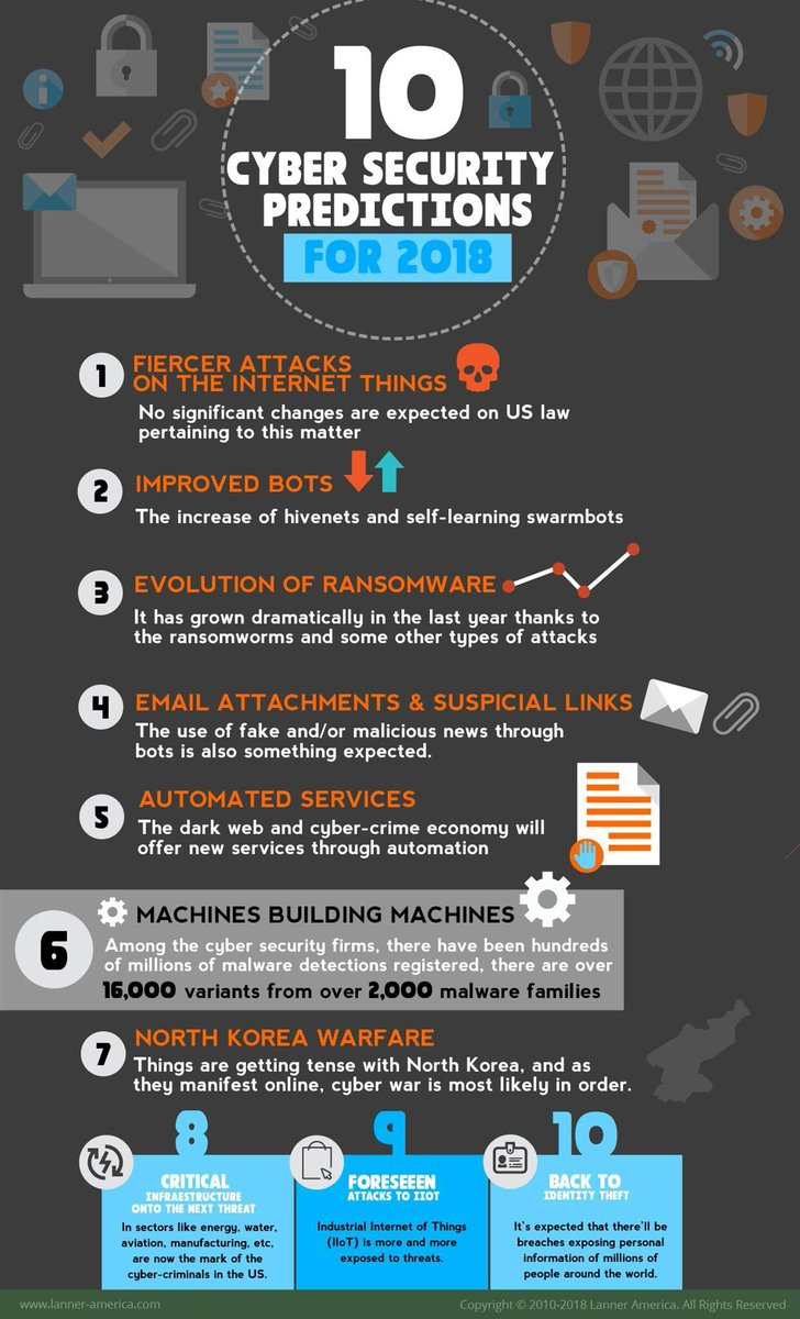 10 #CyberSecurity Predictions for 2018 {Infographic}  #infosec #AI #IoT #ransomware #phishing #cybercrime @fisher85m #IIoT #DDoS #Security #Hacking #Education via @LannerAmerica   https:// buff.ly/2pHSoVY  &nbsp;  <br>http://pic.twitter.com/tfuHqFXpsi