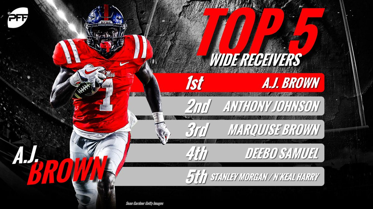 A.J. Brown checks in atop our WR board for the 2019 NFL Draft buff.ly/2w7U5zb