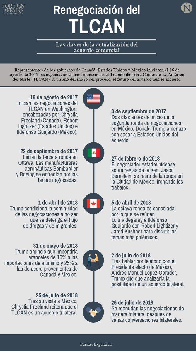 Luigi Dávila (@Luigi_DV) | Twitter