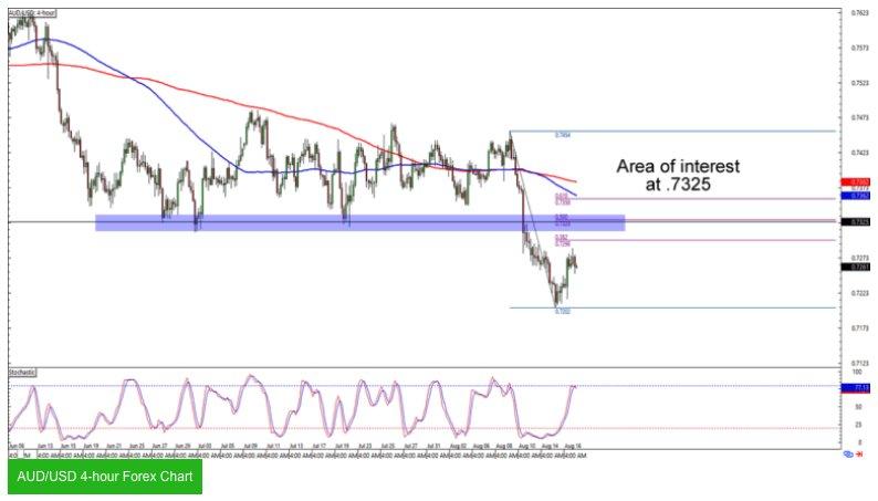Market Hours? - Beginner Questions - blogger.com Forex Trading Forum