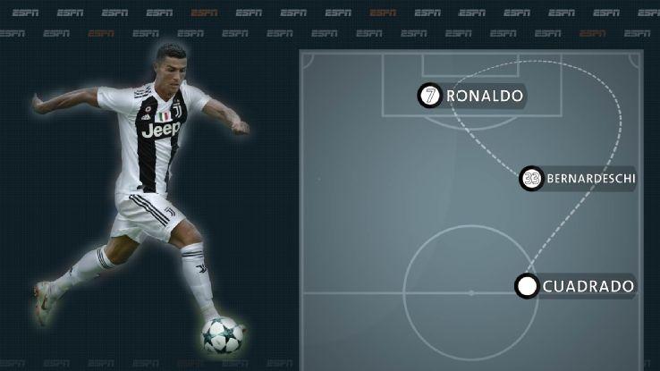 #17agosto: #SerieA pronta al via...analisi tattica della #Juventus di @OfficialAllegri, del #Napoli di #Ancelotti, della #Roma di #difrancesco, dell\