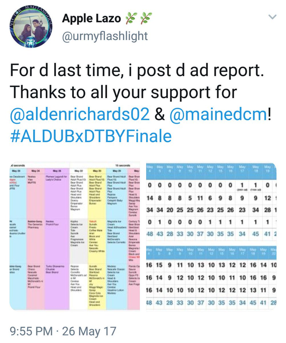 Please don&#39;t question the efforts of @urmyflashlight &amp; @tonette913, sobrang extensive ang ginawa nila dati sa DTBY.  Checking/monitoring the ads everyday &amp; thanking the advertisers is not easy and they are doing it pordalab.   #ALDUBHatidAySaya  #VMSavingSif<br>http://pic.twitter.com/oDgjnlwWEj