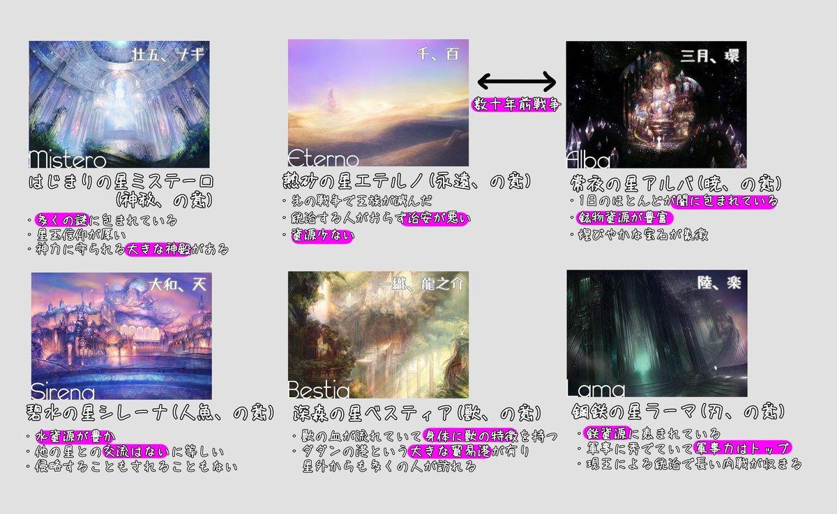 †┏┛澪┗┓†さんの投稿画像