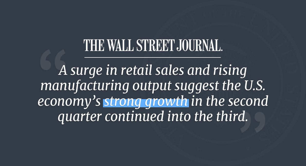 .@WSJ: Retail Sales and Manufacturing Are Powering U.S. Growth This Summer https://t.co/BIGCUT8vJq https://t.co/V3FrECQ3V6