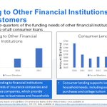 Image for the Tweet beginning: Large, diversified financial institutions meet