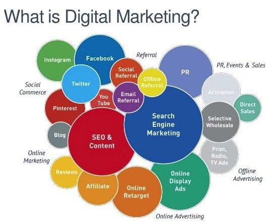 What is #digital marketing - #SEO #socialmedia via @GrowUrStartup  @MikeQuindazzi @evankirstel @kashthefuturist @MHcommunicate @alvinfoo @DioFavatas @king_Paulie @gvalan @piyuanker12 @DrFerdowsi @junjudapi @digitalcloudgal @antgrasso @andy_lucerne @TheCloudand_Me @MHiesboeck<br>http://pic.twitter.com/WfrrATa0qf