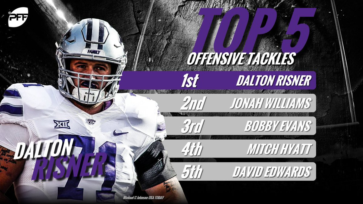 Dalton Risner tops the charts on our 2019 NFL Draft prospects to watch at tackle buff.ly/2vKEJRD