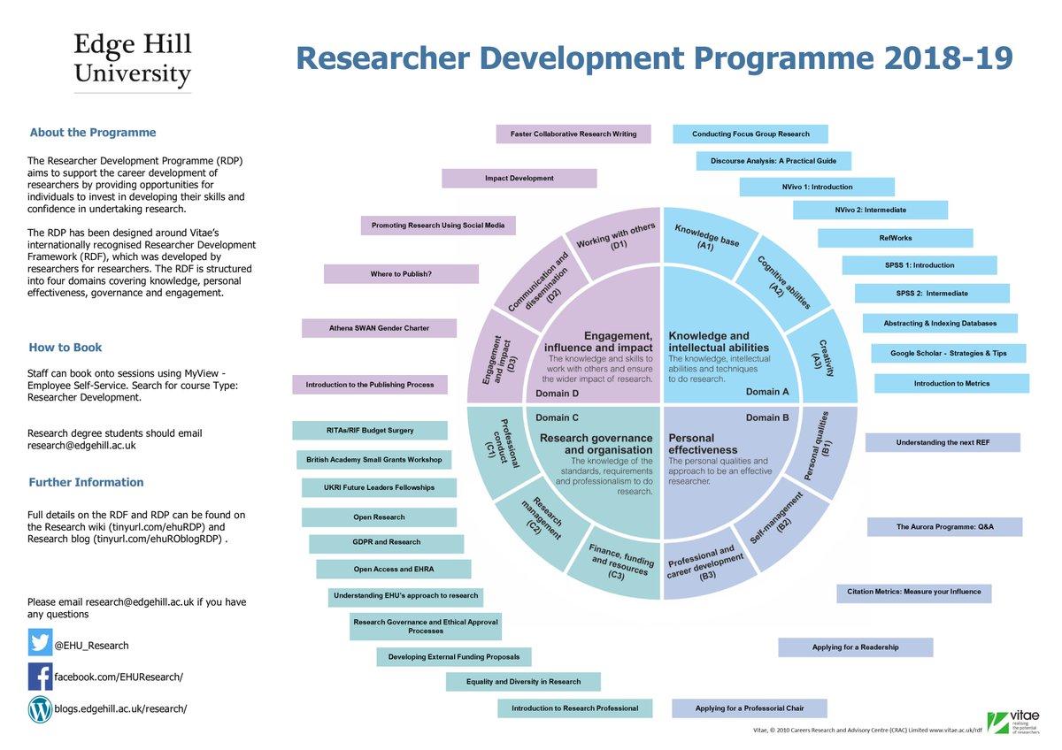 EHU&#39;s Researcher Development Programme 2018/19 schedule is available on Research Office wiki  http:// tinyurl.com/ehuRDP  &nbsp;   and blog  http:// tinyurl.com/ehuROblogRDP  &nbsp;  <br>http://pic.twitter.com/aNgyFO04CK