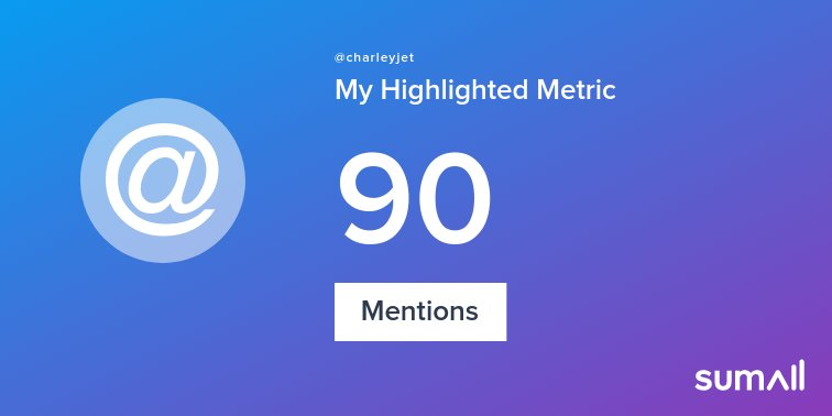 My week on Twitter 🎉: 90 Mentions. See yours with https://t.co/z0OiOqAO9u https://t.co/oJEbgf7B4d