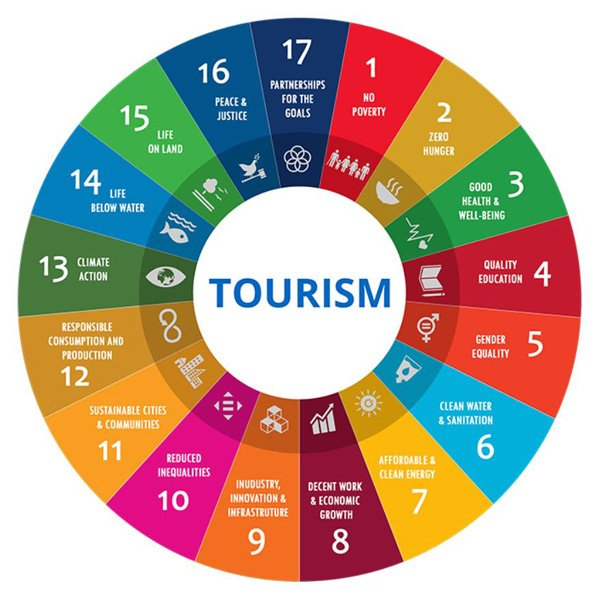 DYK? Our #Tourism4SDGs platform allows users to add their own initiatives, findings and projects related to tourism and sustainable development   Learn what others are doing and join the conversation at  http://www. tourism4sdgs.org  &nbsp;   #By2030<br>http://pic.twitter.com/xSqQsu919k
