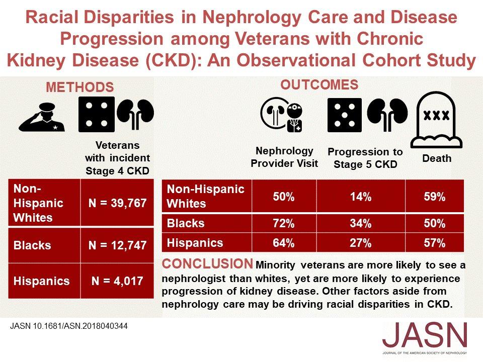 Nephrology study guide gallery image array jasn jasn news twitter rh twitter com fandeluxe Image collections