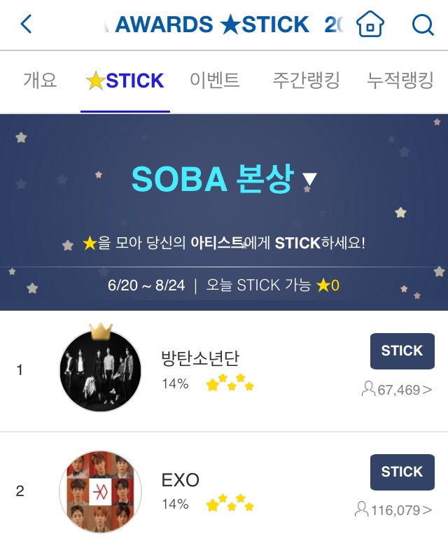 Our position right before 12 AM KST is very alarming every day. Please consider purchasing a pass.   #EXO  #weareoneEXO  #EXOPLANET  @weareoneEXO <br>http://pic.twitter.com/tnaAuiQgos