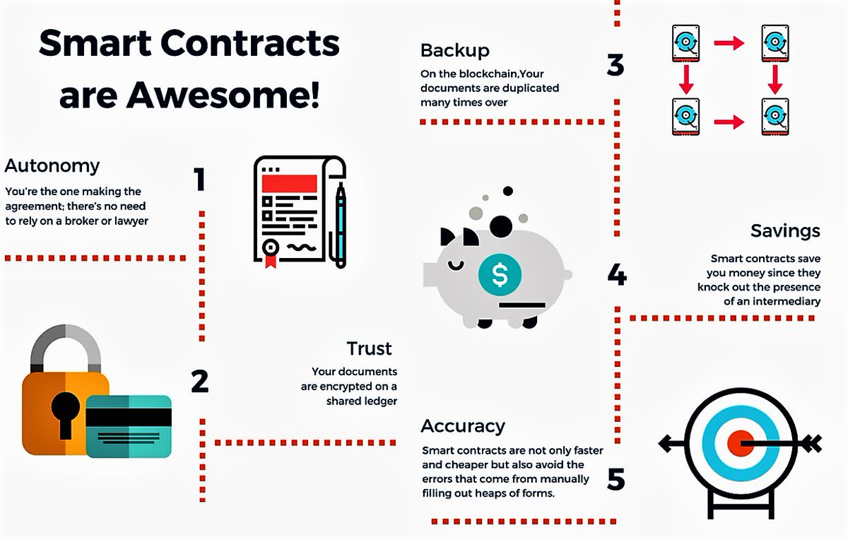 7ade02871815 ... business processes across almost all industries. @smartdataincltd with  #Blockchain tech expertise develops #smartcontract based #dapps. Contact us  for ...