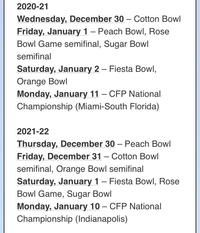 Big Ten Bowl Games 2020 21.Ralph D Russo On Twitter College Football Playoff Dates
