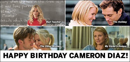 Happy birthday to Cameron Diaz! What do you think was her all-time best movie role?