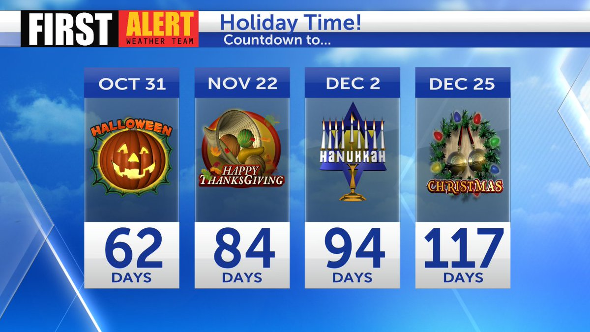 Halloween Thanksgiving Christmas Countdown.Kesq News Channel 3 Pa Twitter Countdown To The Holidays