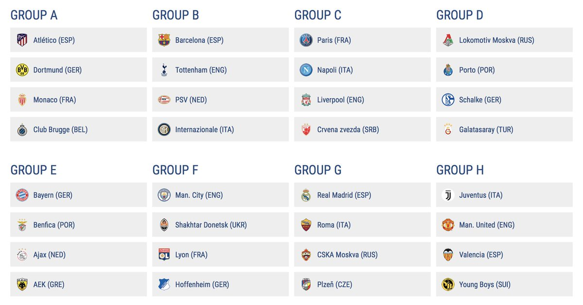 Fifplay On Twitter Uefa Champions League 2018 19 Group Stage Draw