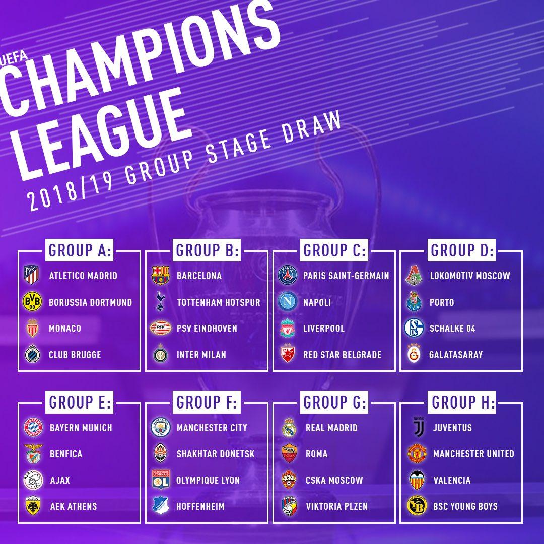 Wegotsoccer Com On Twitter The 2018 19 Championsleague Group
