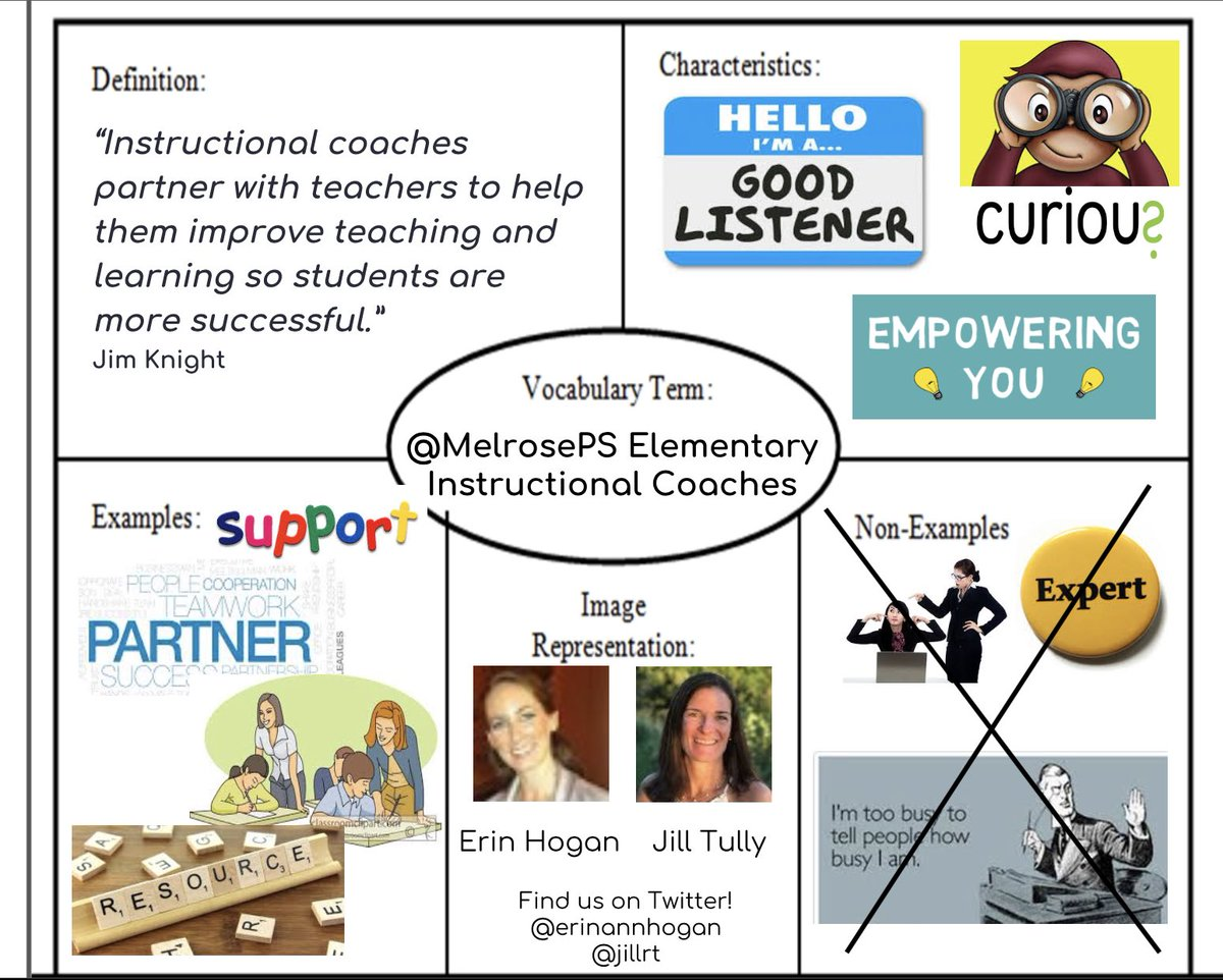 Jill Tully On Twitter What Is An Instructional Coach Check Out