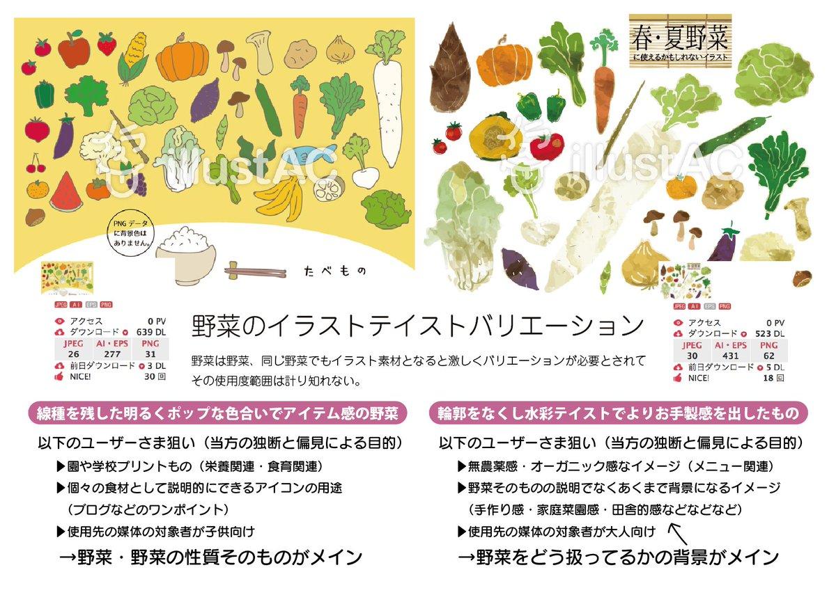 Kabu イラスト クリエイター On Twitter 今日は何の日 野菜の日 ハイや8