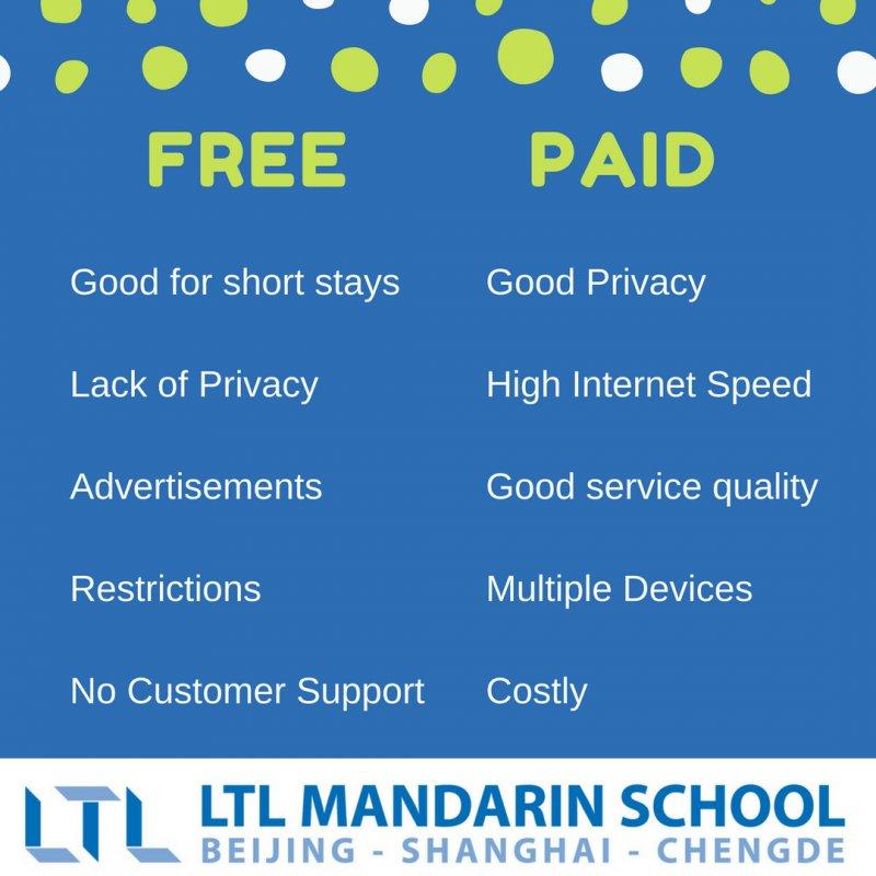LTL Mandarin School on Twitter: