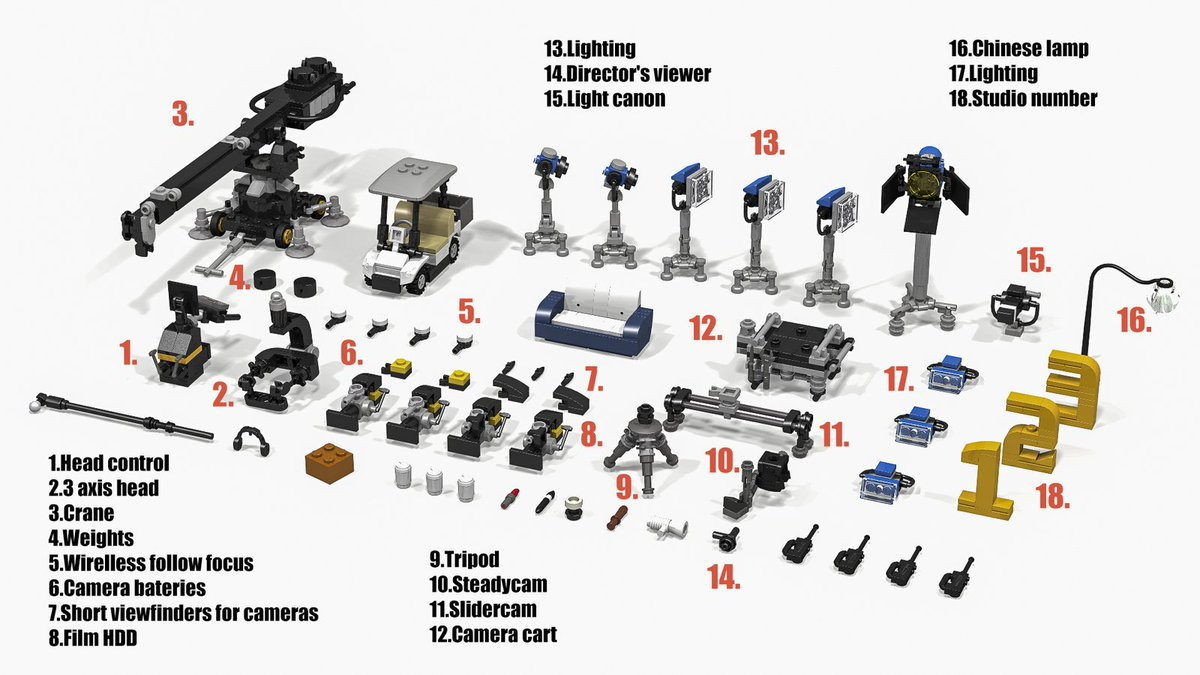 Lego Ideas On Twitter Film Your Very Own Hollywood Blockbuster Lighting Diagram 225 Am 31 Aug 2018