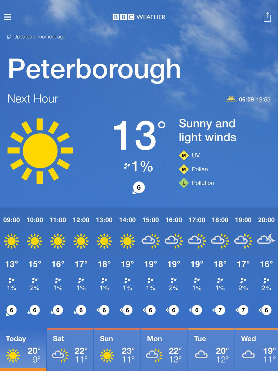 Friends Of Peterborough Lido On Twitter Lovely Day For A Swim Bbc Weather Forecast For Peterborough Today