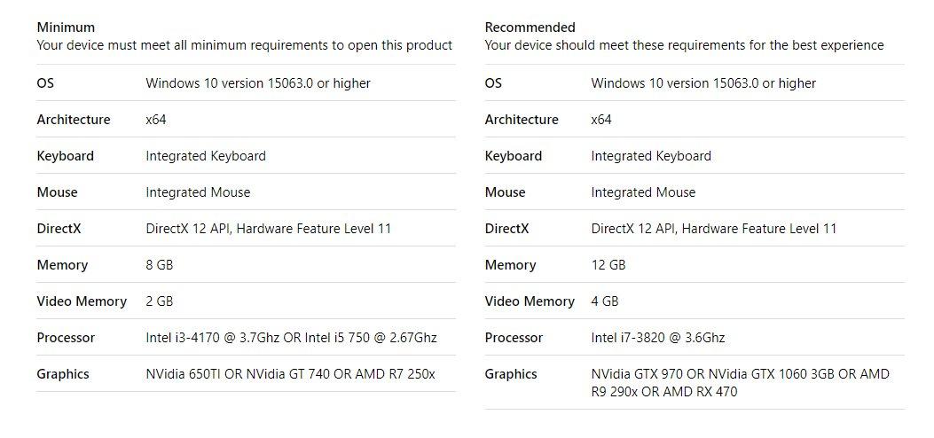 Forza Horizon 4 PC Specifications Thread