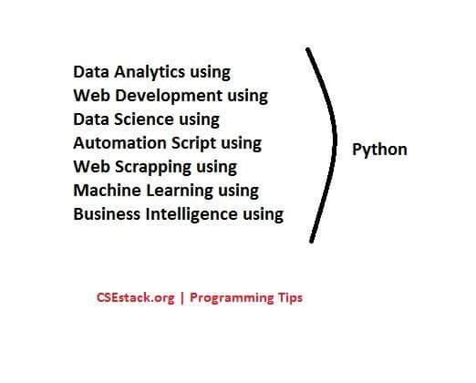 Python Scripting tutorial