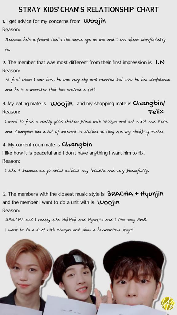 Atching Chan Writing Straykids | Fermons Les Abattoirs Mtl